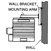 TPI Wall Mount Kit for 10KW Hazardous Location Heaters HLWM10