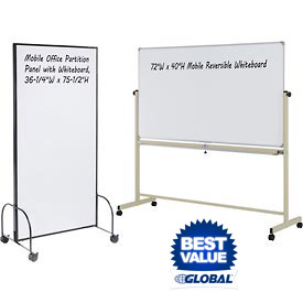 Global Industrial Mobile Whiteboards