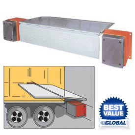 DLM Mechanical & AC Powered Edge-of-Dock Levelers