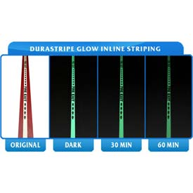 Durastripe Glow Floor Marking Tape