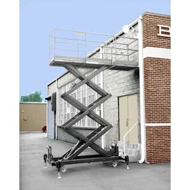 "2'4'H to 7'4""H Hydraulic-Powered Elevating Platform"