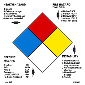 "NMC HMS12L RTK Labels-Write On NFPA / 2"" X 2"" / Red / Yellow / White / Blue / PSP"