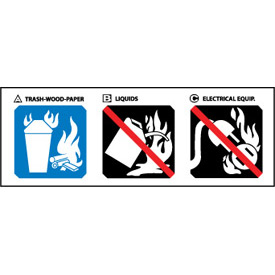 Pictorial Class with Usage Instructions for Fire Extinguisher
