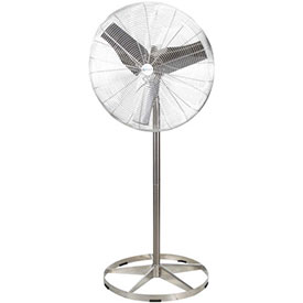 Washdown Stainless Steel Food Service Pedestal Fans